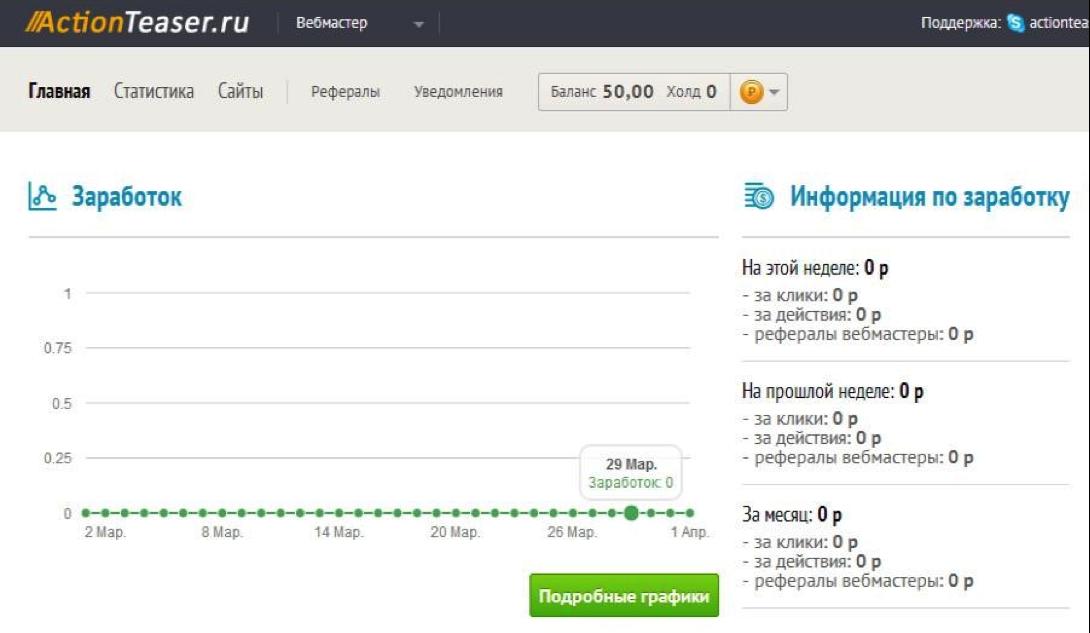 Тизерная реклама яндекс деньги реклама от google на ucoz