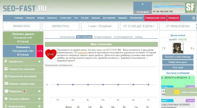 Seo-Fast.ru - отзывы экспертов и пользователей